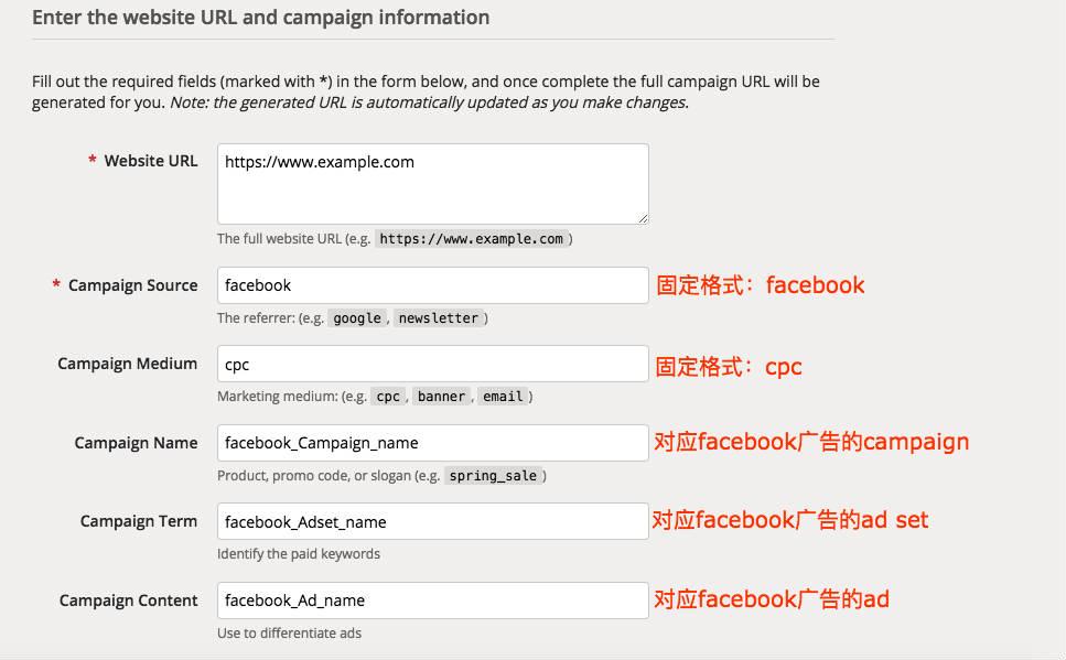 facebook广告url设置