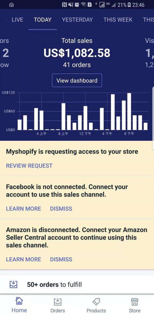 shopify收入1